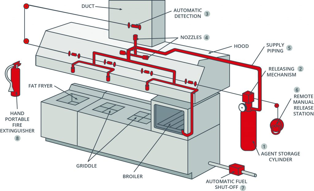 besides  moreover  also  additionally 120 240 Volt circuit breaker box subpanel full furthermore Rose Jaguar MK2 Wiring Diagram for Electric Power Steering Pump besides gfci wiring color furthermore  additionally  further  besides morgan electrical simple hot tub wiring diagram. on 220v hot tub wiring diagram